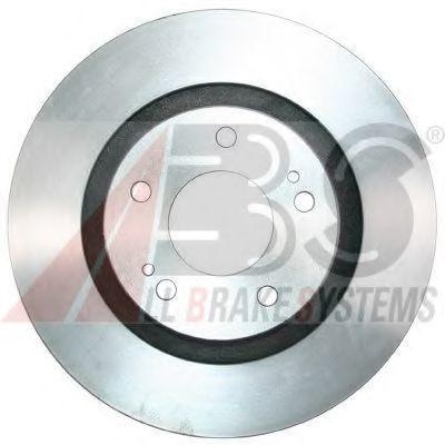 Гальмiвнi диски ABS 17433